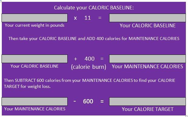 british heart foundation 3 day diet plan